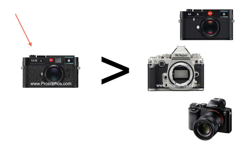 Leica M9 still reigns supreme