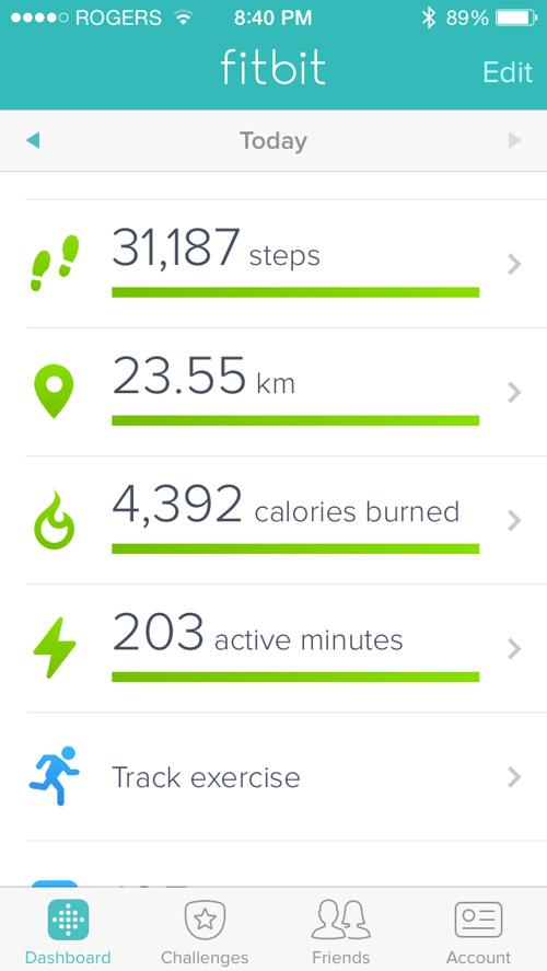 Prosophos Walk - Day 3