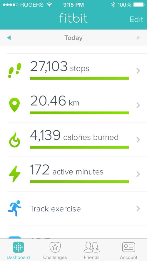 Prosophos  - Walk to Work Day 2